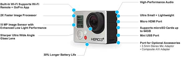 Camera Features  sc 1 st  Amazon UK & GoPro HERO3+ Silver Edition Camera/Camcorder: Amazon.co.uk: Camera ... azcodes.com