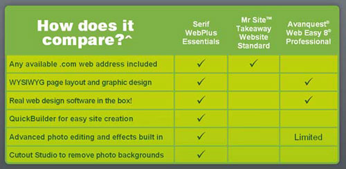 WebPlus Essentials Amazoncouk Software – Blank Comparison Chart Template