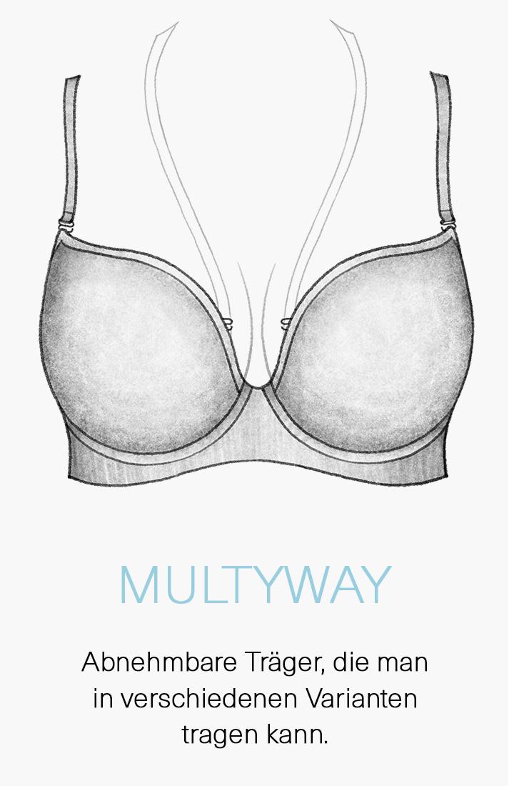 Multi-Way