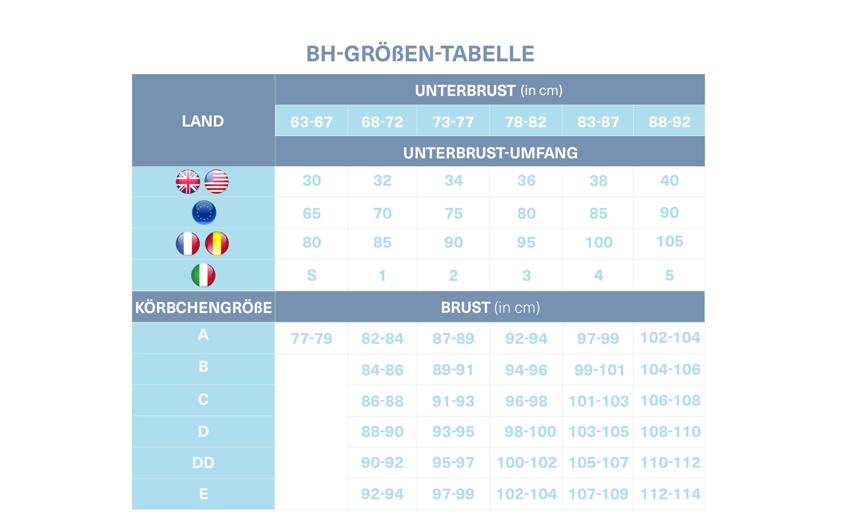 Bra Measurement Chart