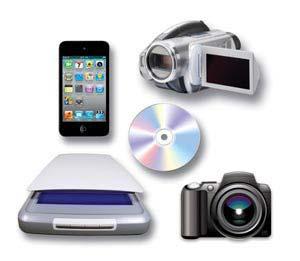 Capture Your Photos