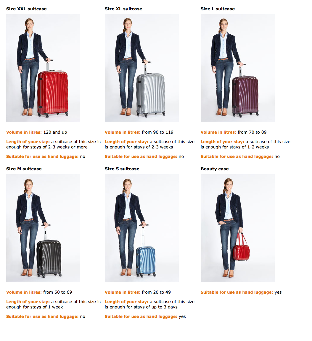 Suitcase Duffle Size Recommendation Boards Ie