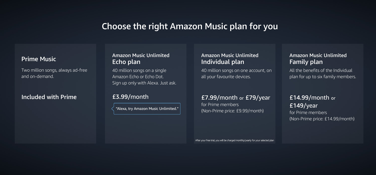 Choose the right Amazon Music plan for you. Prime Music - Over two million songs, always ad-free and on-demand. Free with Prime. Amazon Music Unlimited Echo plan - 40 million songs on a single Amazon Echo or Echo Dot. Sign up only with Alexa. Just ask. £3.99 per month. Amazon Music Unlimited Individual plan - 40 million songs on one account, on all your favourite devices. £7.99 per month or £79 per year for Prime members (Non-Prime price: £9.99/month). Amazon Music Unlimited Family plan - All the benefits of the individual plan for up to six family members. £14.99 per month or £149 per year.
