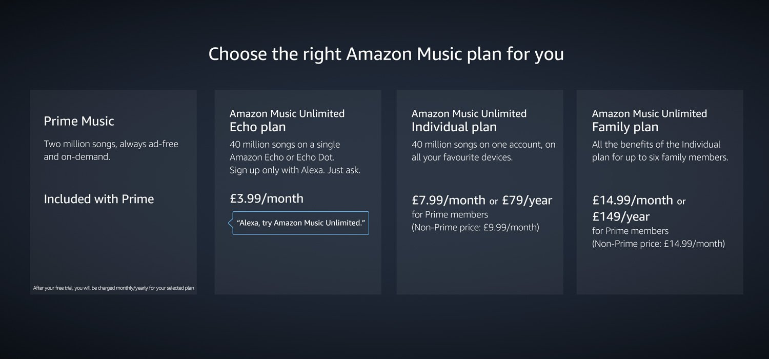 amazon co uk prime music