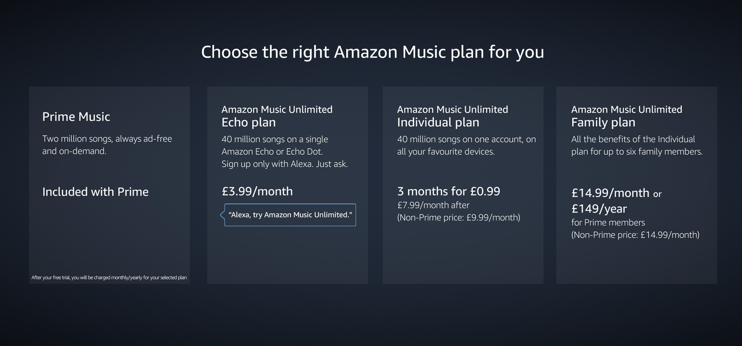 Choose the right Amazon Music plan for you. Prime Music - Two million songs, always ad-free and on-demand. Free with Prime. Amazon Music Unlimited Echo plan - 40 million songs on a single Amazon Echo or Echo Dot. Sign up only with Alexa. Just ask. £3.99 per month. Amazon Music Unlimited Individual plan - 40 million songs on one account, on all your devices. £7.99 per month or £79 per year for Prime members (Non-Prime price: £9.99/month). Amazon Music Unlimited Family plan - All the benefits of the individual plan for up to six family members. £14.99 per month or £149 per year.
