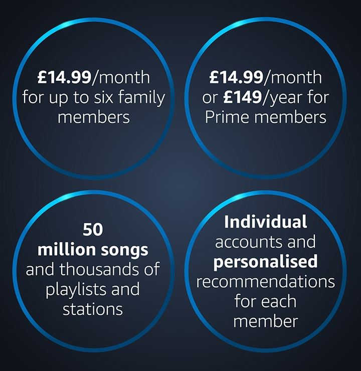 £14.99 for up to six family members. Individual accounts and personalised recommendations for each member. 40 million songs and thousands of playlists and stations. Listen on all your favourite devices. Wherever you are.