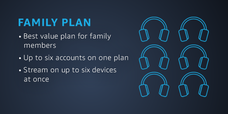 Amazon Music Unlimited - Family Plan