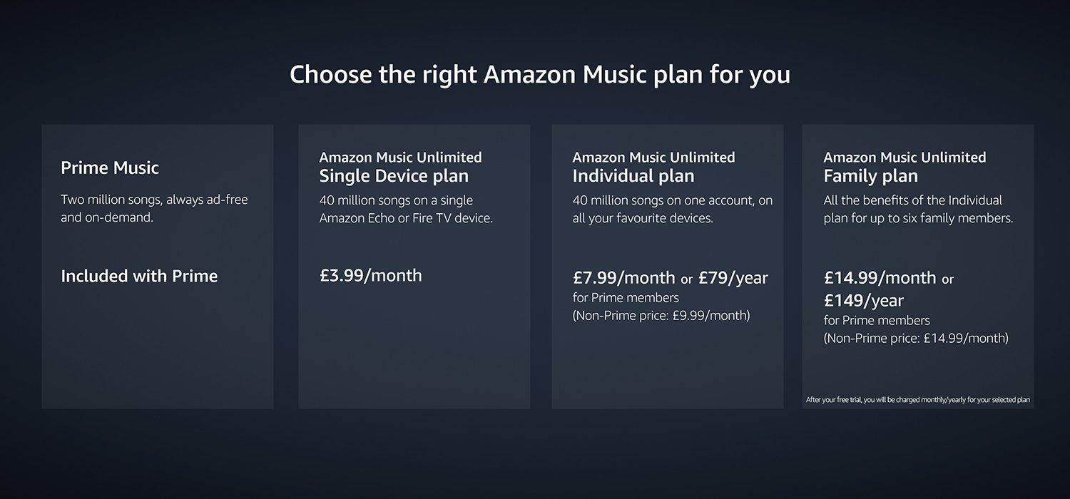 sell music on amazon for free