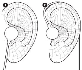 Conventional and behind ear fits