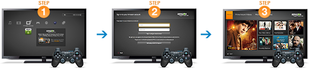 Amazon Instant Video On Your Playstation 3