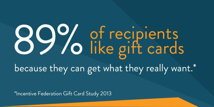 Amazon Gift Cards for Surveys & Research Incentives - Amazon Incentives
