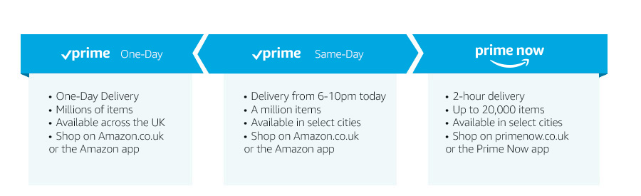 Amazon co uk: Same-Day Delivery