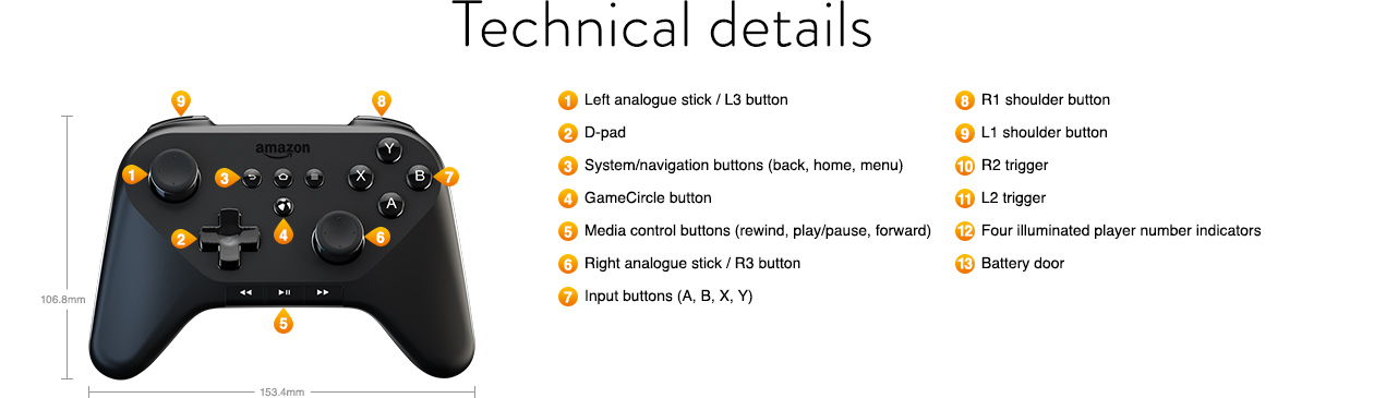 Game controller technical details