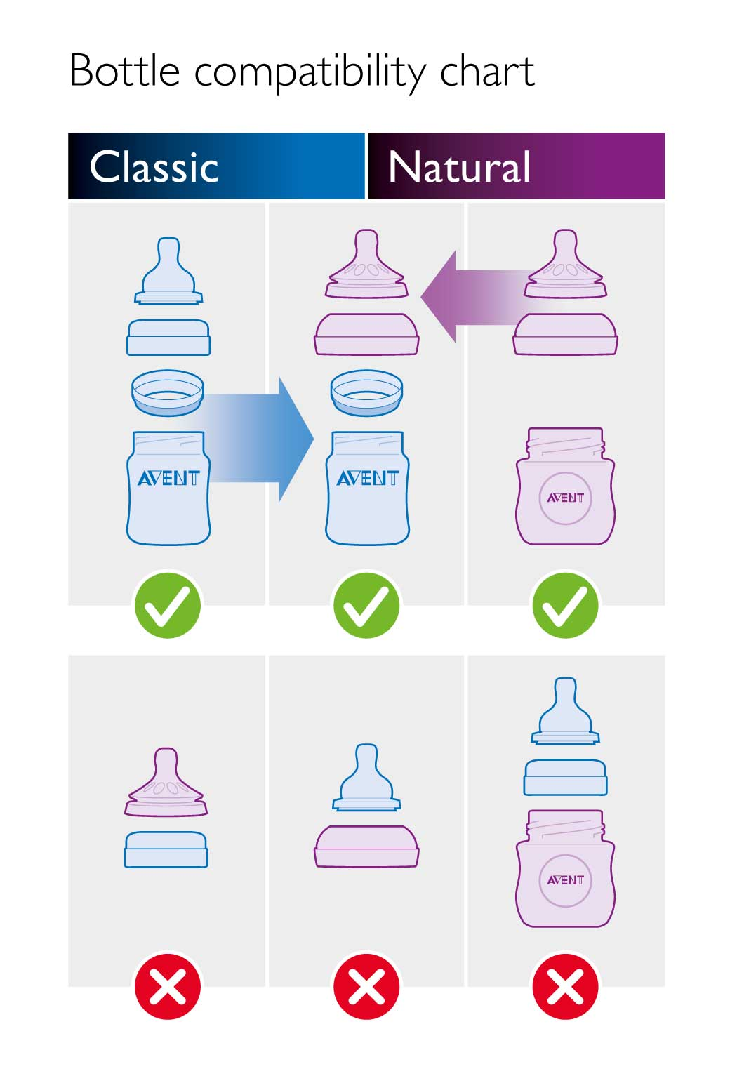 avent bottle warmer instructions for use