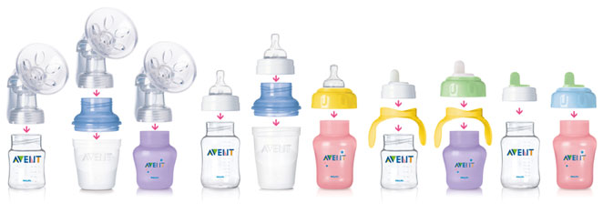 The Philips AVENT range is interchangeable