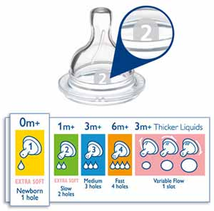 Teats on the Philips AVENT bottle can be replaced as baby grows