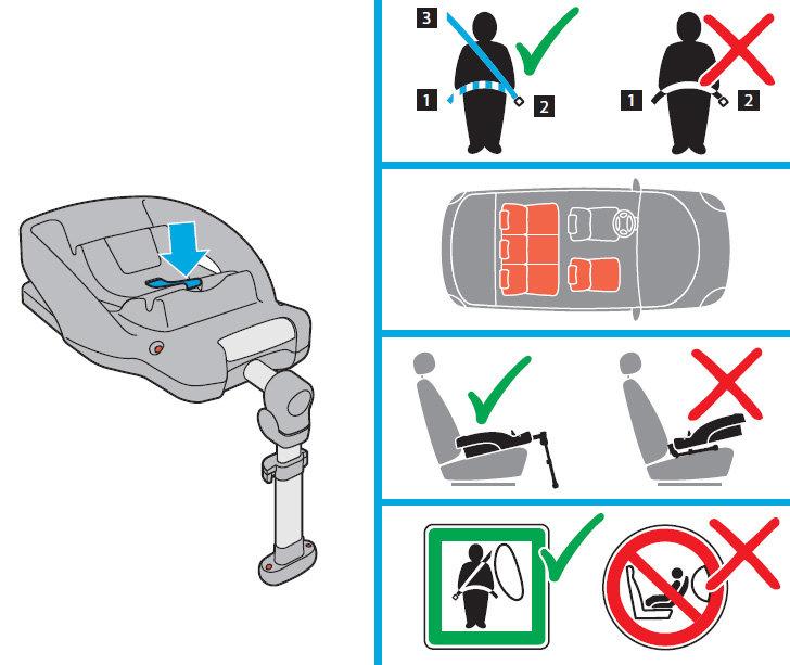 Инструкция maxi cosi cabriofix