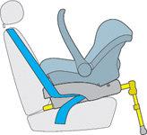 Maxi-Cosi EasyFix car seat base with seat belt installation.