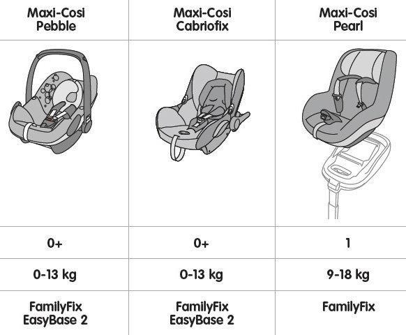 Maxi Cosi Easybase 2 Car Seat Base Amazoncouk Baby