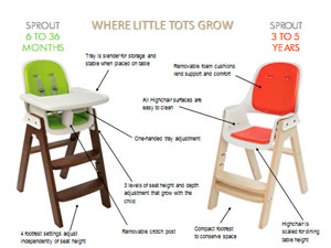 Oxo Tot Sprout Highchair Green Walnut Amazon Co Uk Baby