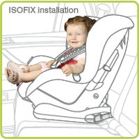 how to fit an iso fix baby seat