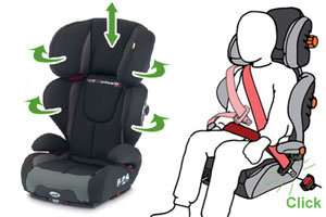 Fully adjustable height, width, recline and head protection.