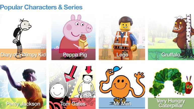 Popular Characters and Series