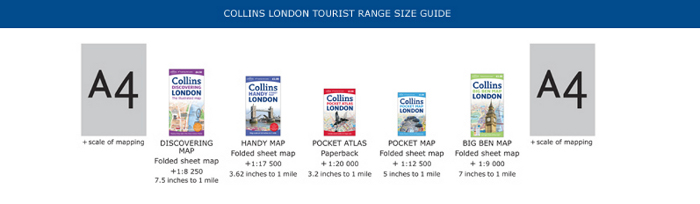 London Tourist Product Page