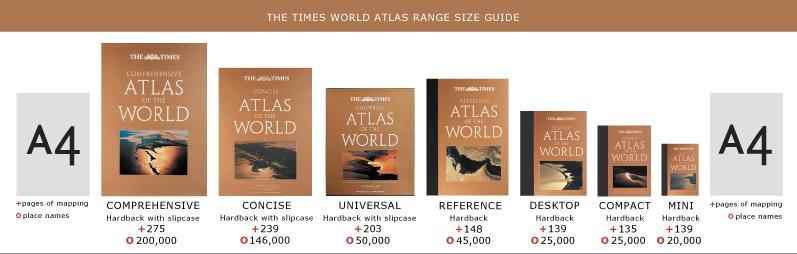 Times Range of Atlases