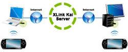 PSP XLlink