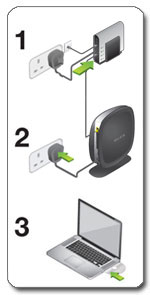 Belkin SURF N150 Wireless Router Setup