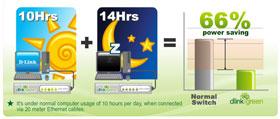 D-Link DGS-1005D power savings across a full working day