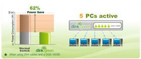 D-Link DGS-1005D power savings