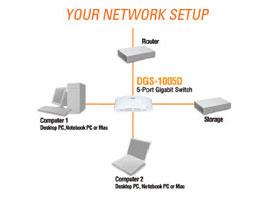 D-Link DGS-1005D Network details