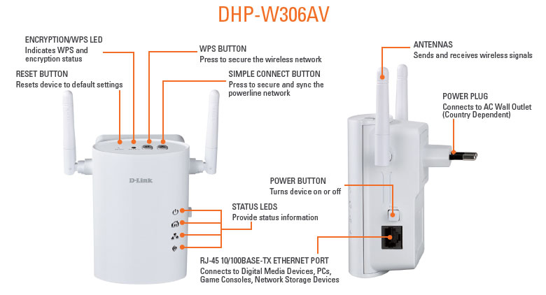 D-LINK DHP-W307AV WIRELESS STARTER DRIVER FOR WINDOWS 7