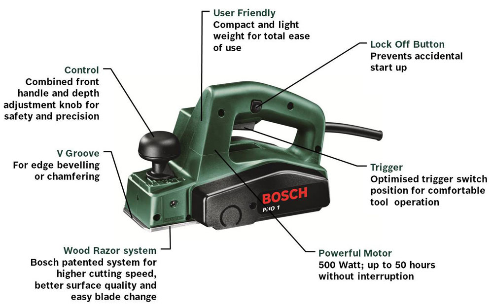Bosch pho 1 planer old version diy tools for Planer com