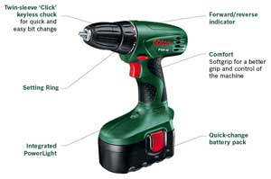 a description of a larger version of a hand drill with additional features Harder materials and larger bits require but many drills have keyless chucks which you can tighten or loosen by hand a t-handle drill features a handle near.