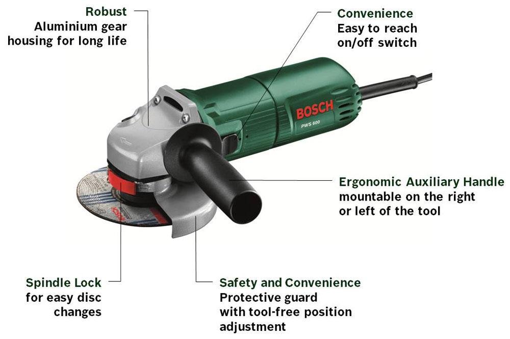 Bosch PWS 600 600 Watt Angle Grinder: Amazon.co.uk: DIY ...