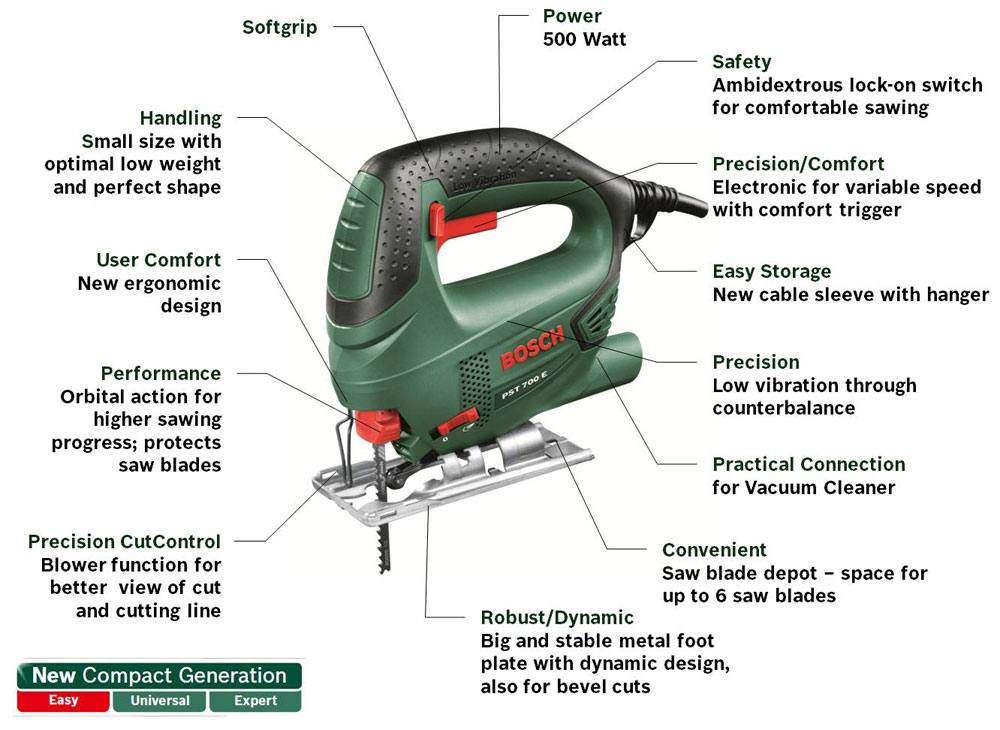 Bosch pst 700 e jigsaw compact 500 watt with carrying case diy wood the pst 700 e has a number of useful features greentooth Images