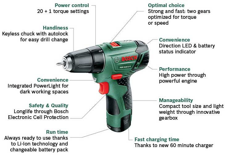 bosch psr 10 8 li 2 cordless lithium ion drill driver with. Black Bedroom Furniture Sets. Home Design Ideas