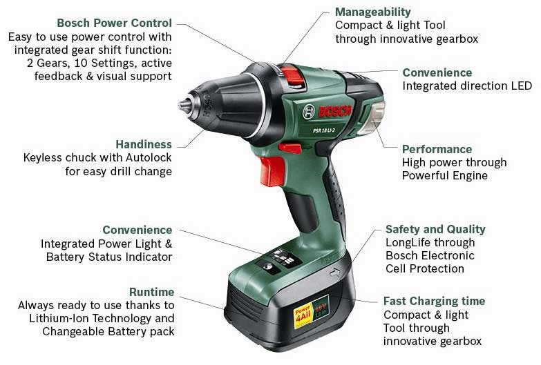 bosch psr 18 li 2 cordless lithium ion drill driver with 1 x 18 v battery 1 5 ah. Black Bedroom Furniture Sets. Home Design Ideas