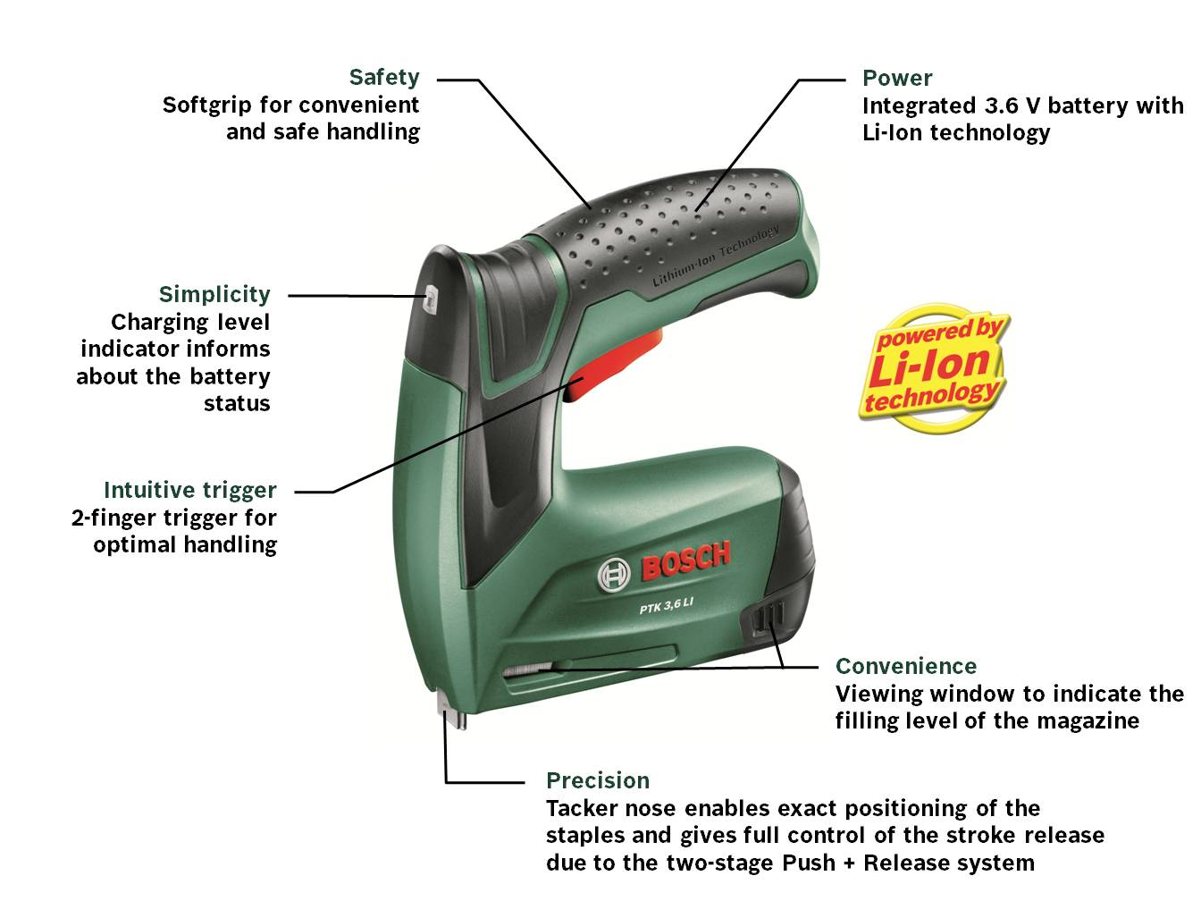 bosch ptk 3 6 li cordless tacker with integrated 3 6 v. Black Bedroom Furniture Sets. Home Design Ideas