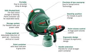bosch pfs 65 paint spray system old version diy tools. Black Bedroom Furniture Sets. Home Design Ideas