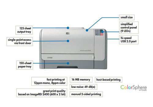 hp color laserjet cp1215 colour laser printer co