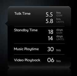 With 5.8 hours of talk time, you don't have to pick and choose.