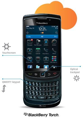 blackberry 9800 turn radio on