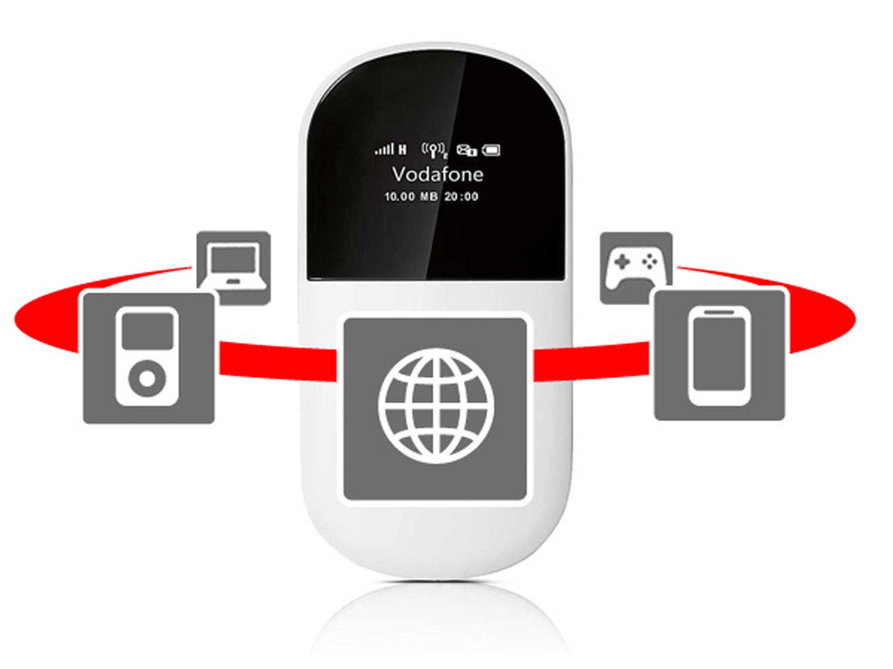 vodafone r205 pay as you go mobile wifi unit. Black Bedroom Furniture Sets. Home Design Ideas