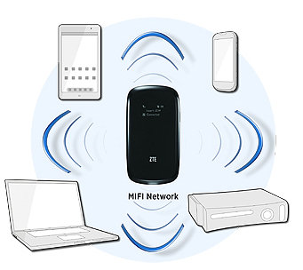 rallies zte mobile hotspot mf60 were
