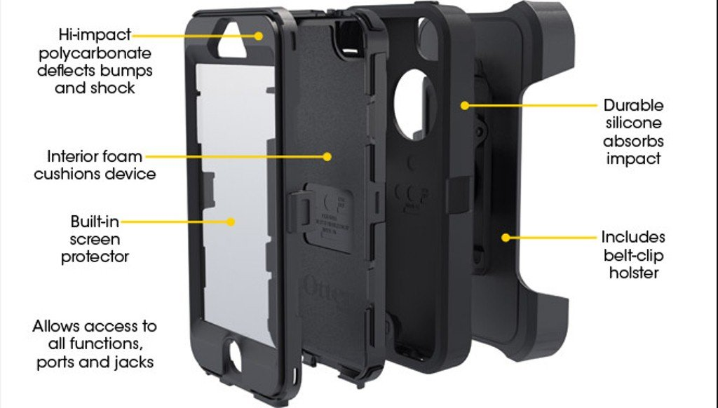 new product 3dc6d d63e6 Otterbox Defender Case with Holster for iPhone 5 ONLY - Not compatible with  iPhone 5s - Retail Packaging - Glacier