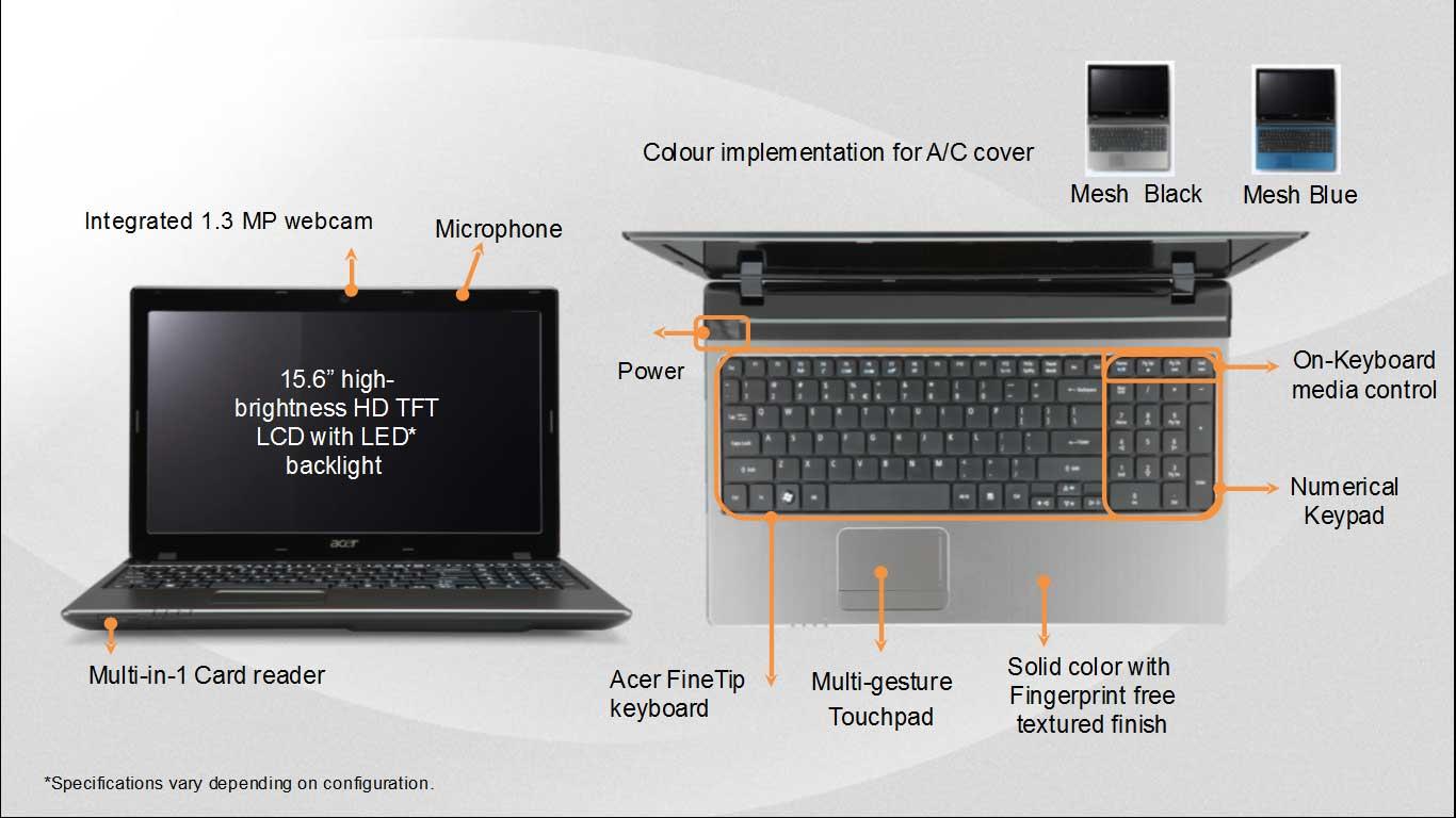Acer Aspire 5750 15 6 Inch Laptop Intel Core I5 2430m